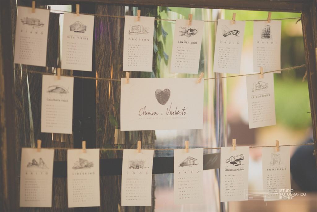 (Italiano) Il tableau de mariage, tra tradizione e innovazione